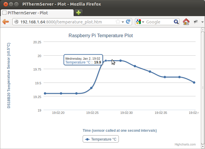 raspberry pi temperature server tomas holderness rh tomholderness wordpress com